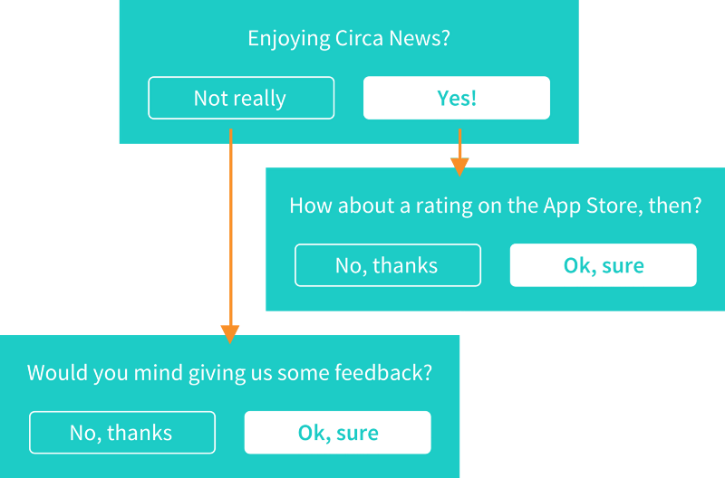 app growth hacking ratings
