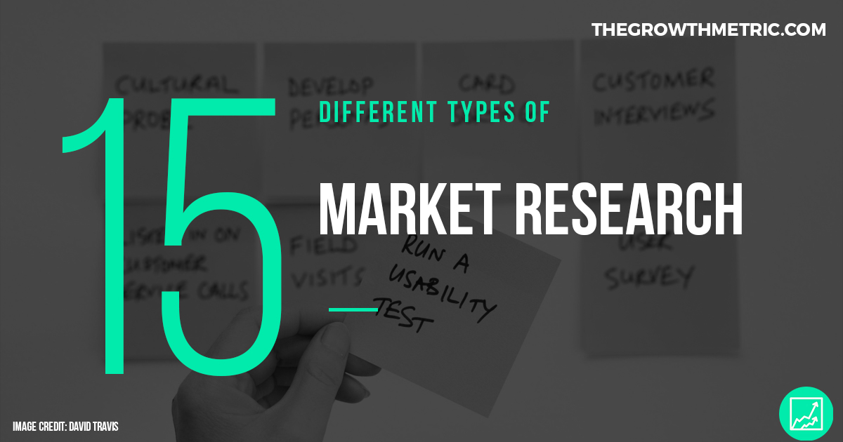 15 different types of market research
