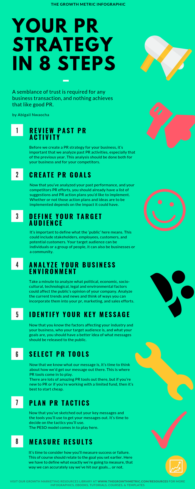 PR Strategy Infographic